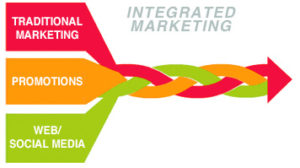 Integrated-Marketing-SMART_Event_Marketing
